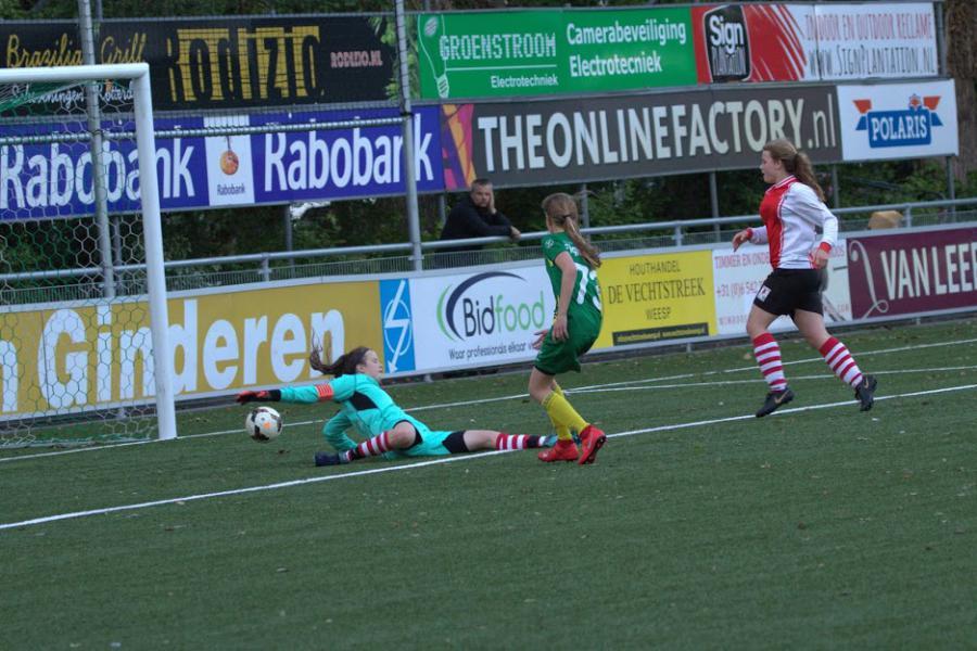 Meiden O14 naar halve finale Haaglanden voetbaltoernooi